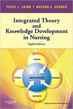Cover for Integrated Theory and Knowledge Development in Nursing