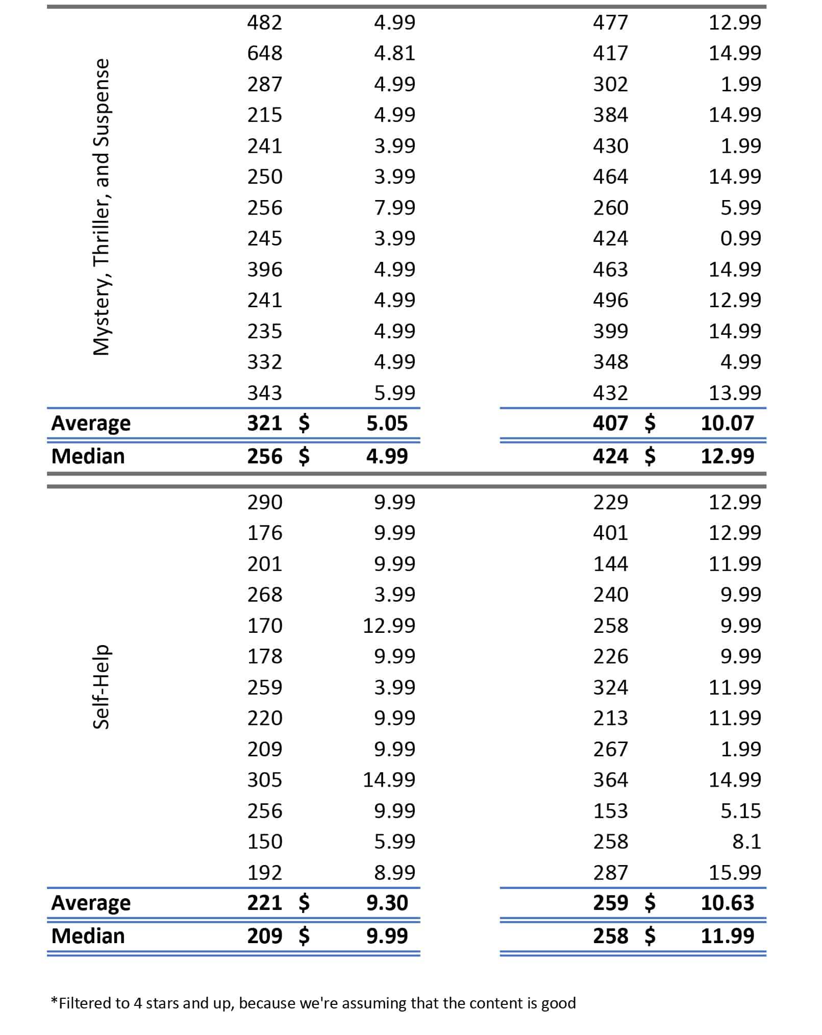 Ebook Word Count