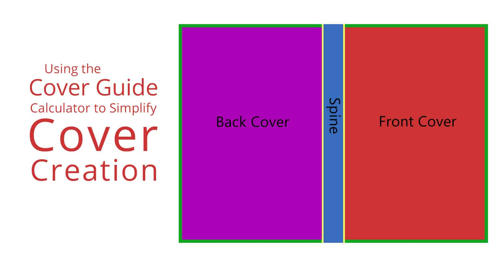 Using the Cover Guide Calculator to Simplify Cover Creation