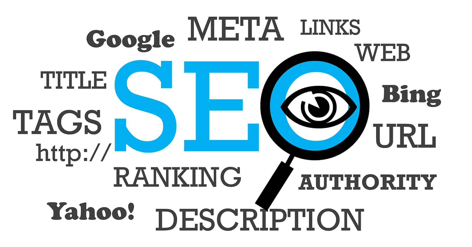 SEO in an author blog