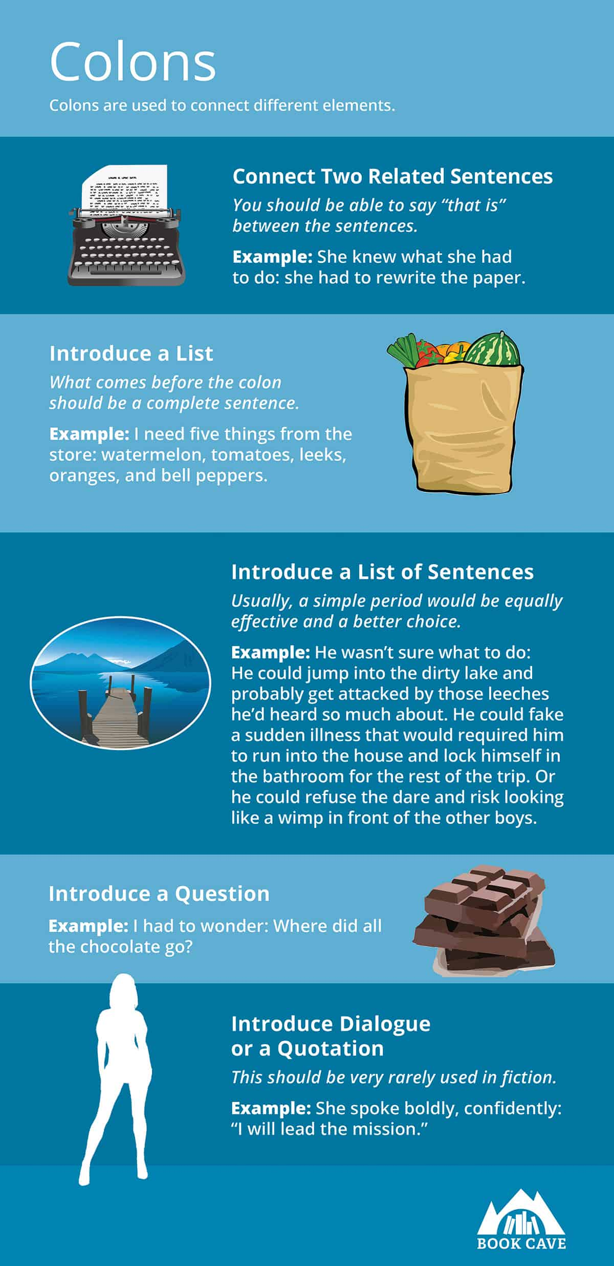 infographic on colons