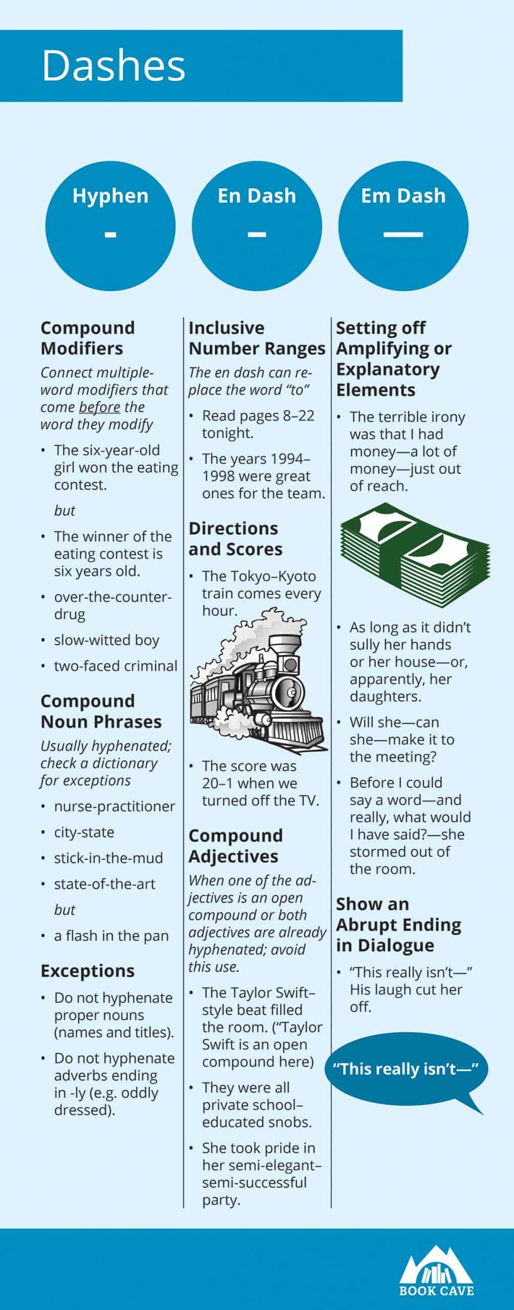 infographic on dashes